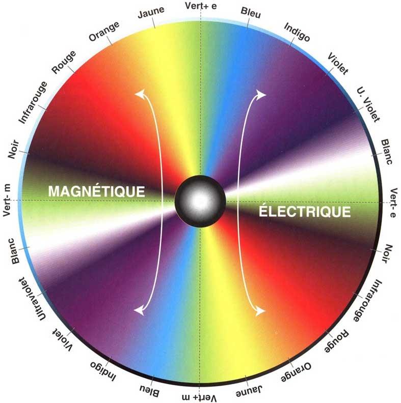 couleurs-therapeutiques.jpg