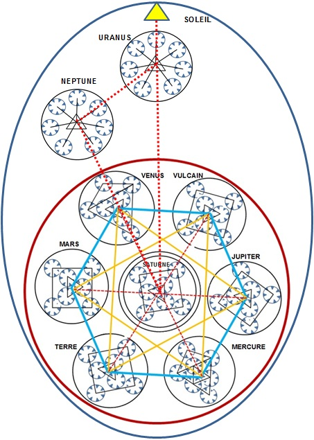 diagramme-solaire-septenaire.jpg