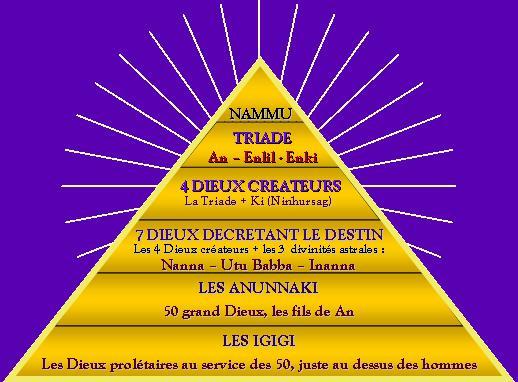 hierarchie-des-dieux-sumeriens.jpg